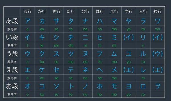 日语学习时间