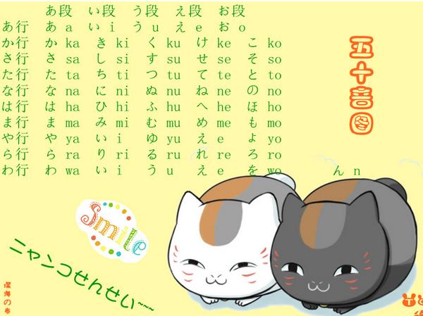 自学日语怎么学