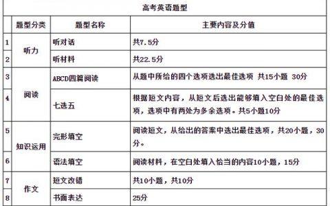 解密线上日语机构的小技巧,在线日语学习系统什么好?